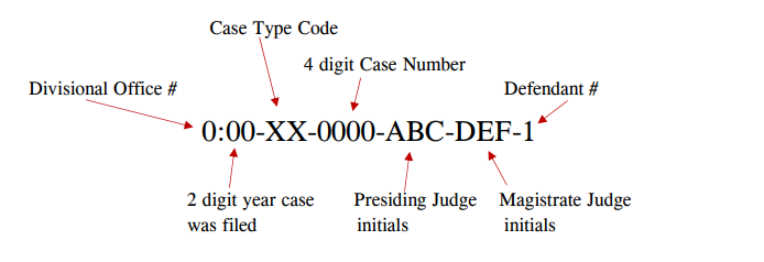 FAQ | Northern District of Iowa | United States District Court
